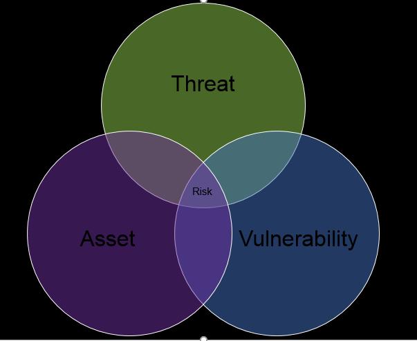 Information Security  April 2017