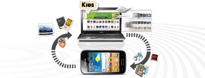 Kies Air Samsung Galaxy Ace 2 GT-I8160