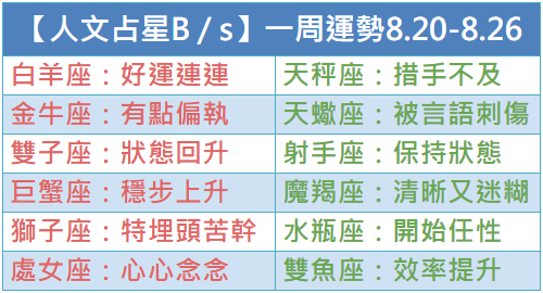 【人文占星B / s】12星座一周運勢2018.8.20-8.26近在咫尺的究竟