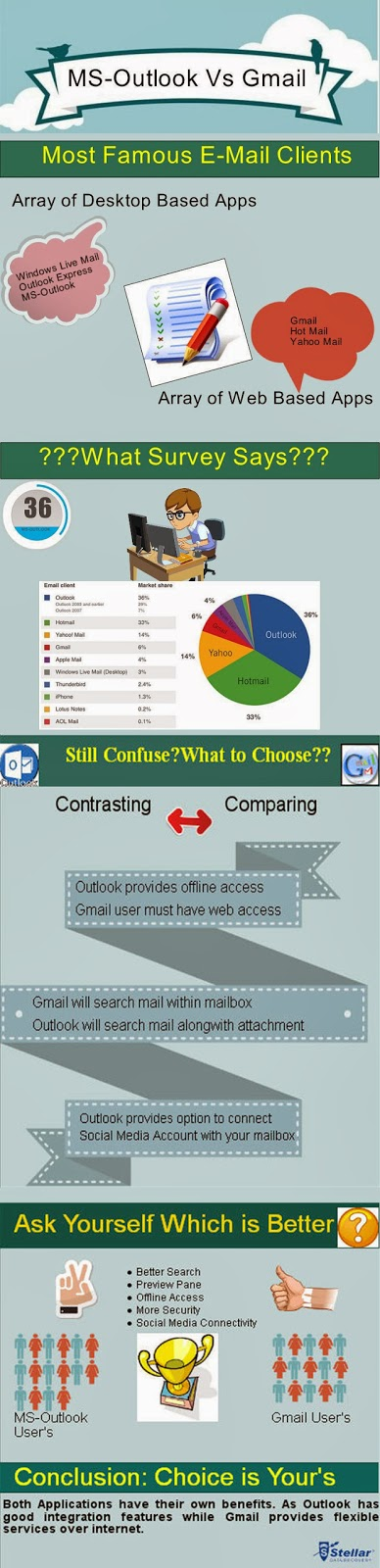 Daily MS Tips: Infographics - MS Outlook vs  Gmail