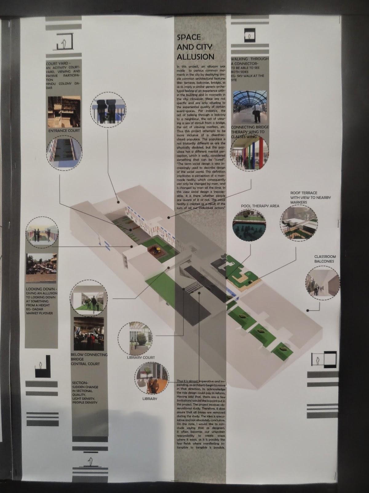 niasa thesis 2013