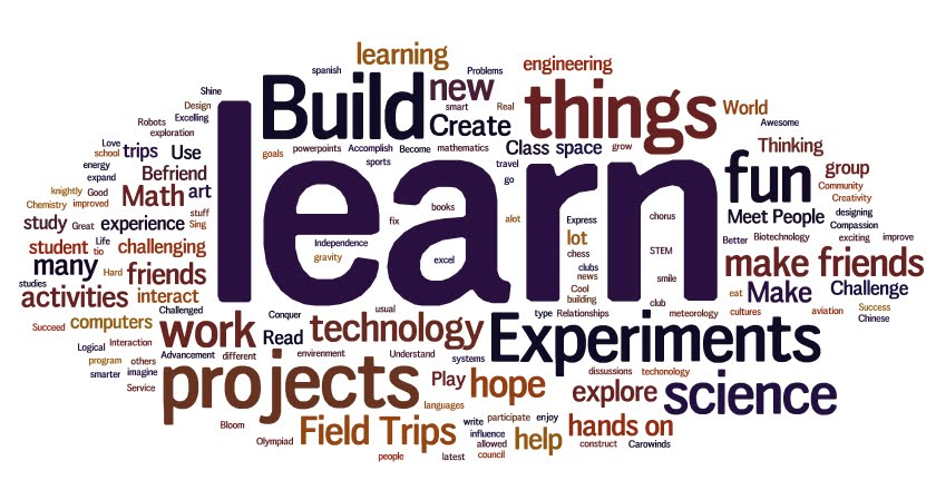 EdTechSteve Blog How to create a word cloud from Google Form surveys - make a survey in word