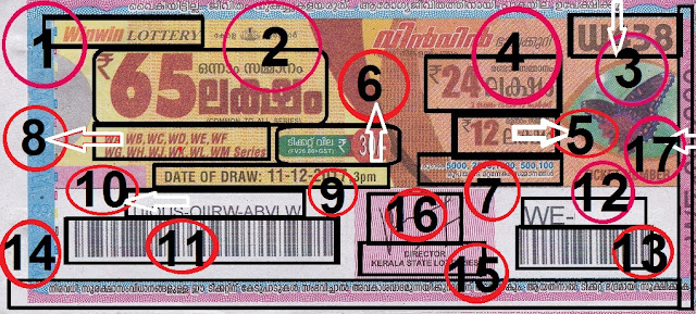 Understanding Ticket kerala lottery result Win Win