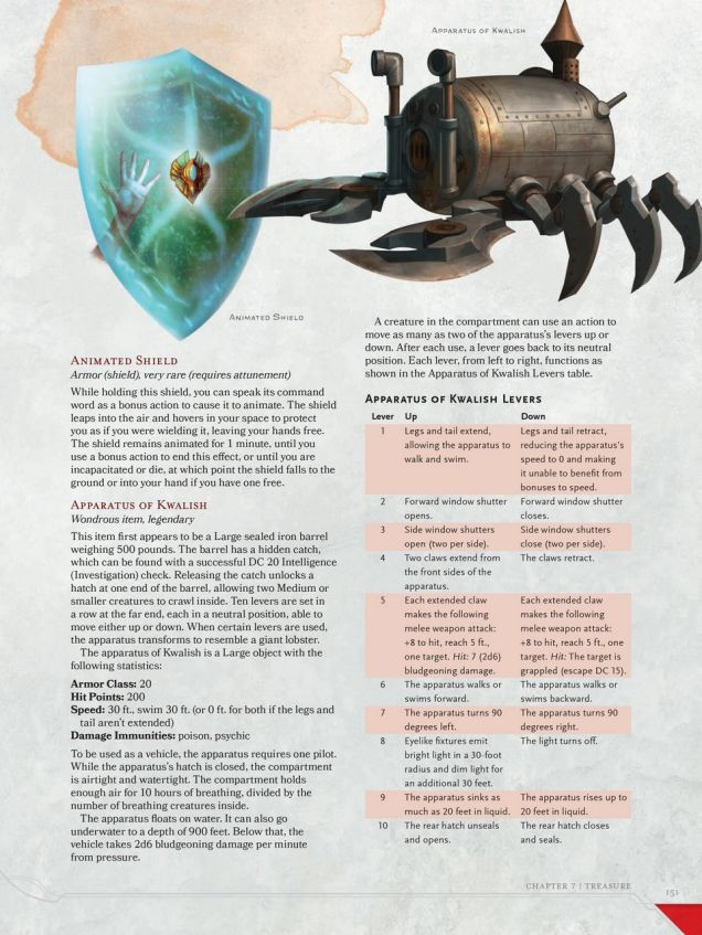 Dungeon Master S Guide 5 Edition Pdf Download