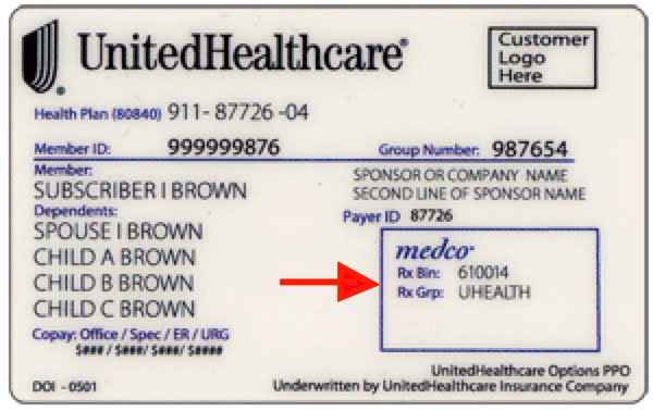 United Health Care Rx Medicare Cards