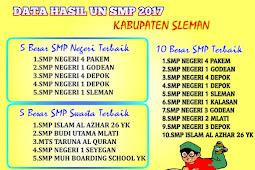 Peringkat UN 2017 SMP/MTs Kabupaten Sleman