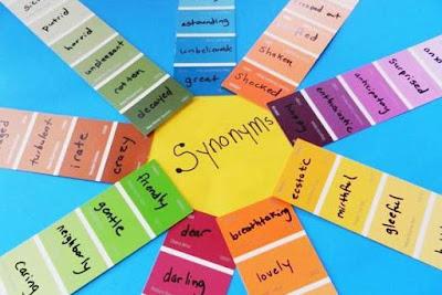 pengertian dan contoh kalimat sinonim