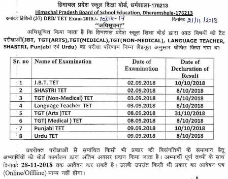image : HP TET Exam Result 2018 Mistake @TeachMatters