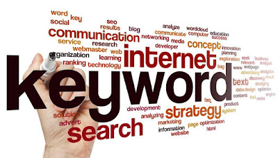 How Keywords rank your site in Search Results