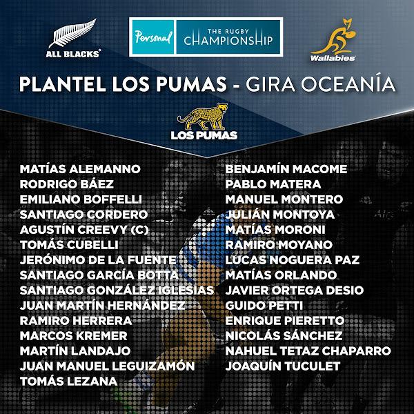Plantel de Los Pumas para la gira por Oceanía