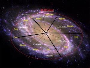 ciclo+galactico.jpg