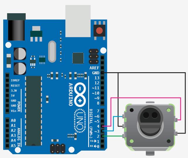Tutorial rotary encoder switch untuk arduino belajar