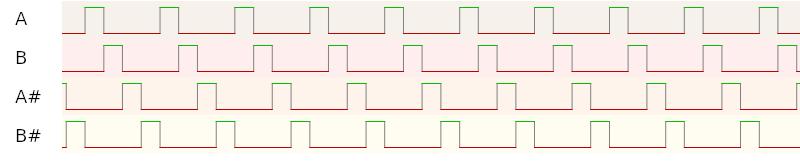Acționare motor unipolar în mod wave drive