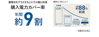 大阪ガス 3電池スマートハウス