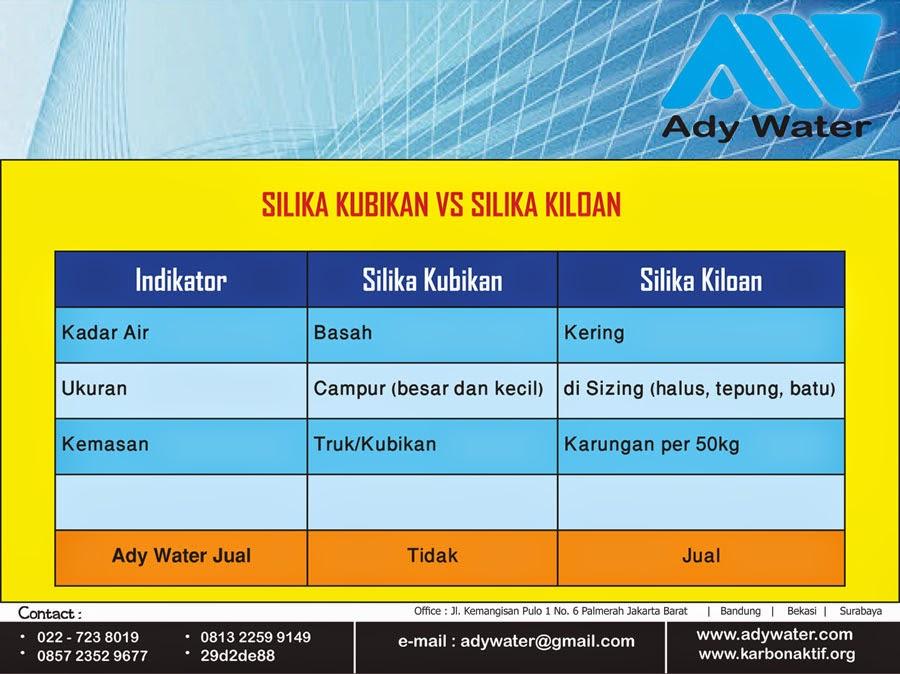 Perbandingan Silika Kubikan & Kiloan