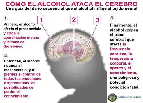 Biotredin las revocaciones al tratamiento del alcoholismo
