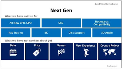 Sony PlayStation 5, Dukungan 8K, Ray Tracing, dan 3D Audio
