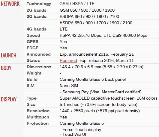 Spesifikasi Samsung Galaxy S7 a