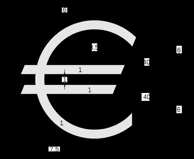 Символ евро €