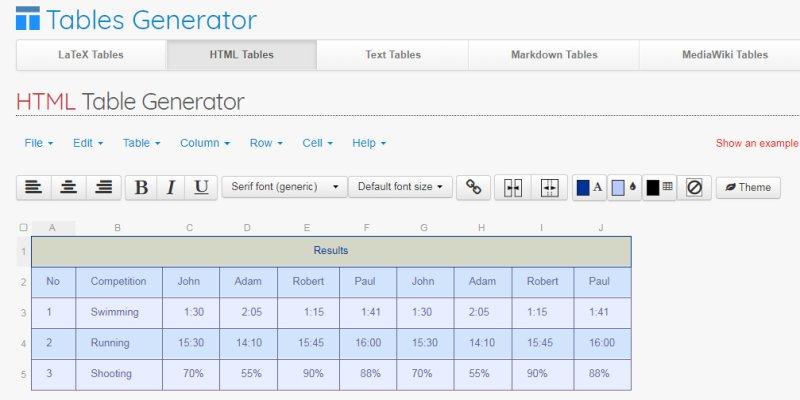 網頁插入表格不再麻煩﹍線上產生器 + 可匯入 CSV 檔(Tables Generator)