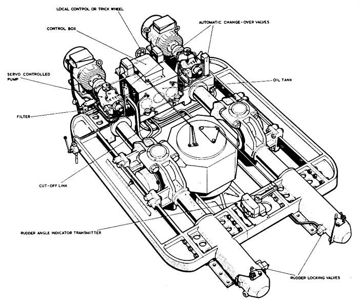 Marine Engineering: Marine Electrotechnology