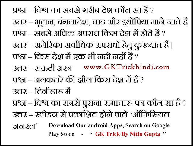 World GK in Hindi