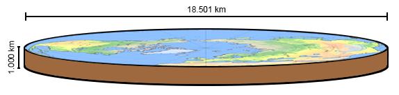 Resultado de imagen para tierra plana