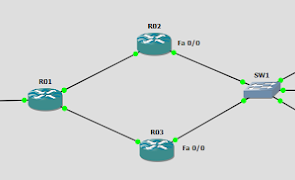Network Devices Backup Automation with Rancid WebSVN and
