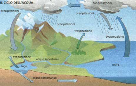 Nonsolobotte in italia acqua contaminata for Acque pure italia opinioni