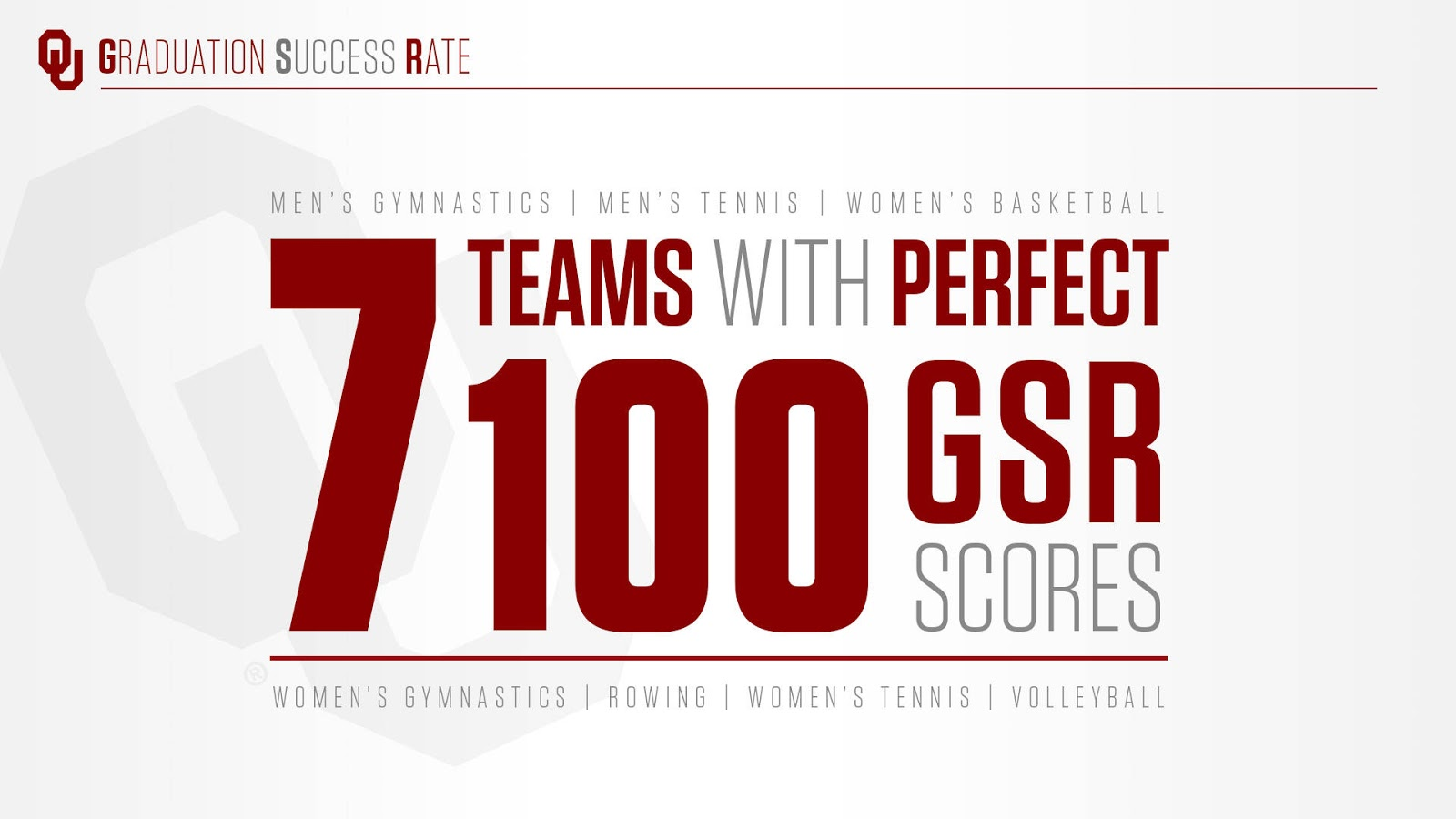 Sooners Achieve Another Record Graduation Success Rate ...