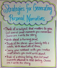 Personal Narrative Anchor Charts Found