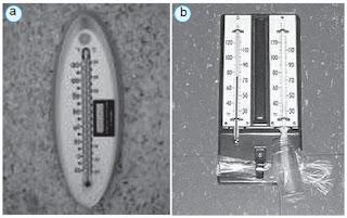 Macam-macam Termometer dan Fungsinya