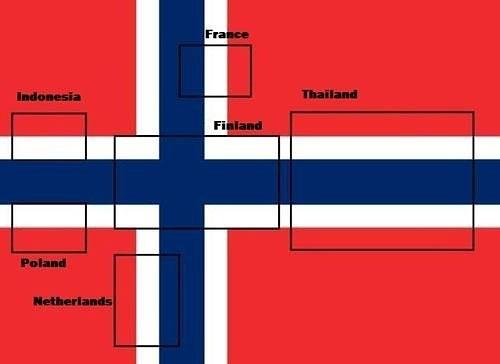 multiflag