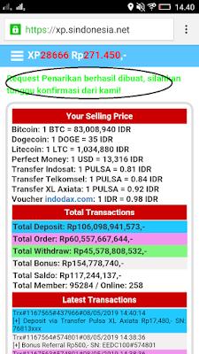 xpsindonesia penarikan uang dari internet