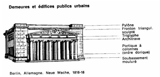 demeures-et-edifices-publics-urbains-berlin-allemagne-neue-wache-1816-1818.jpg