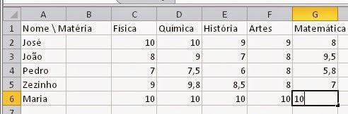 Curso online de Excel com certificado