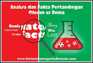 Analisa dan Fakta Menjelang Petandingan Chievo vs Roma Fantasi Manager Indonesia