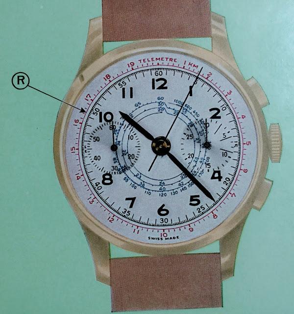 reloj_cronografo_telemetre