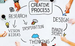 tips sukses membuat bisnis dari nol untuk pemula