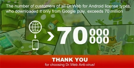 Dr Web Antivirus Light