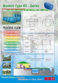 Biotech International Brochure 4