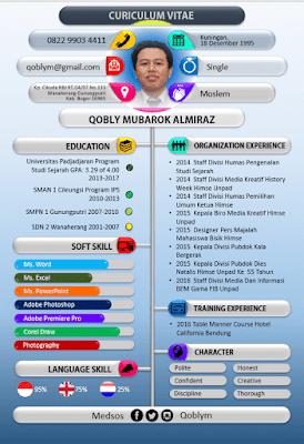 Download Contoh CV Kreatif Siap Pakai