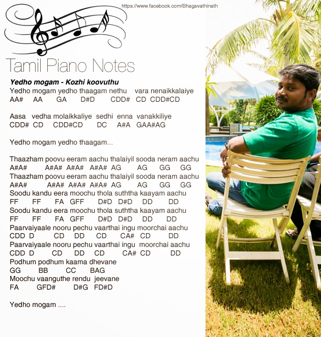 Tamil Piano Notes: March 2015