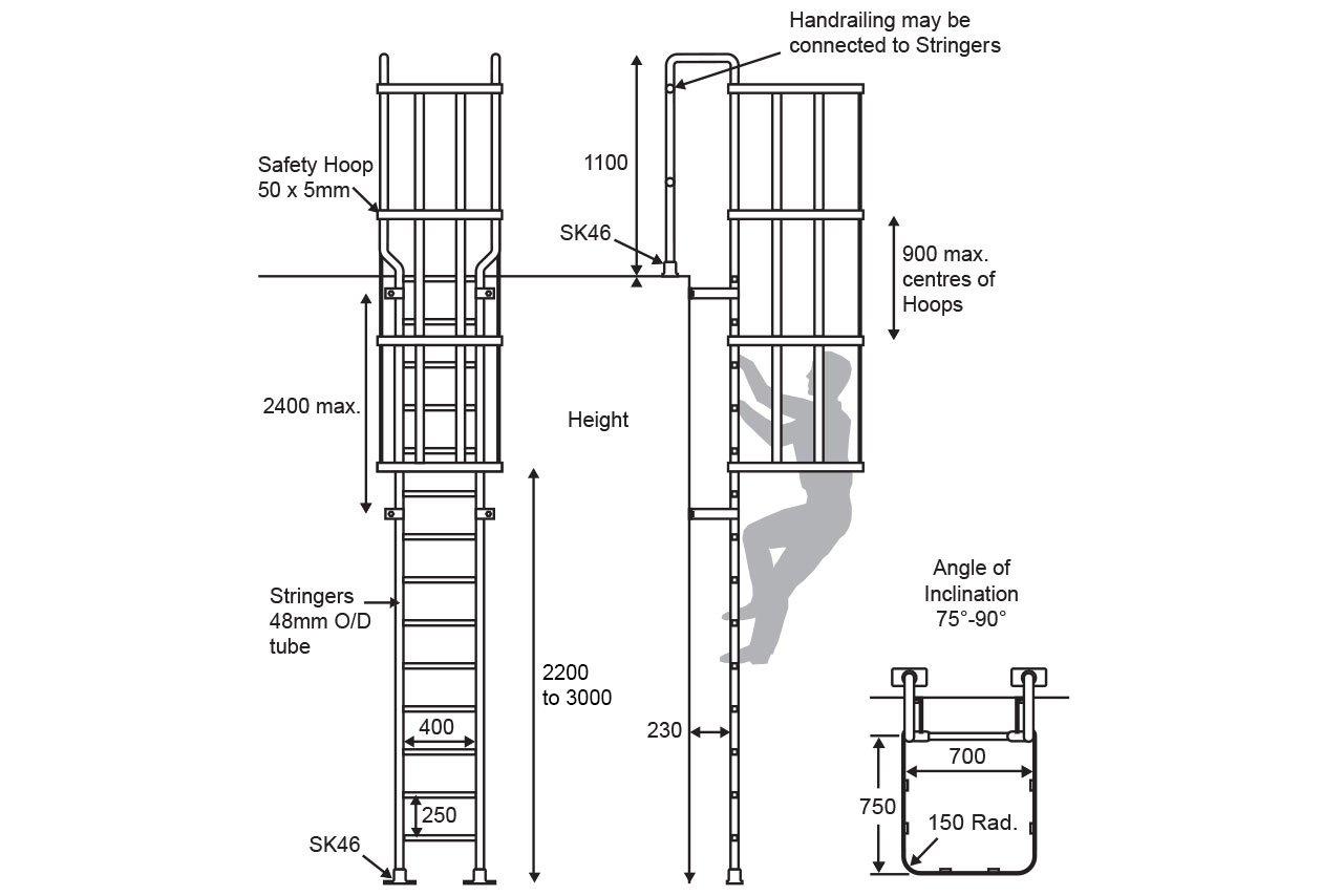 Ladder Amp Platforms Inside Insights