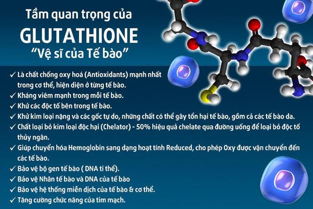 Tác dụng của Glutathione trong việc làm đẹp