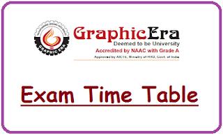 GEU Dehradun Date Sheet 2020