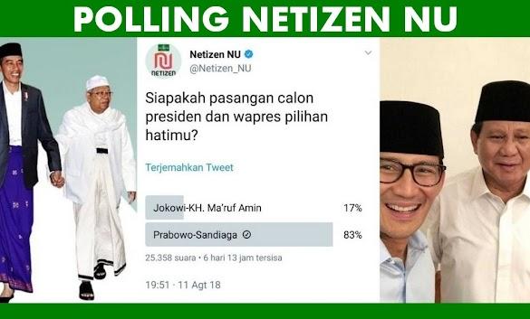 Tak Terbendung! Polling Netizen NU: Prabowo-Sandi 83%, Jokowi-Maruf 17%