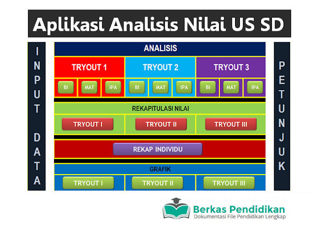 Aplikasi Analisis Nilai US SD