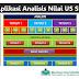 Aplikasi Analisis Nilai US SD K13 Dengan format Excel