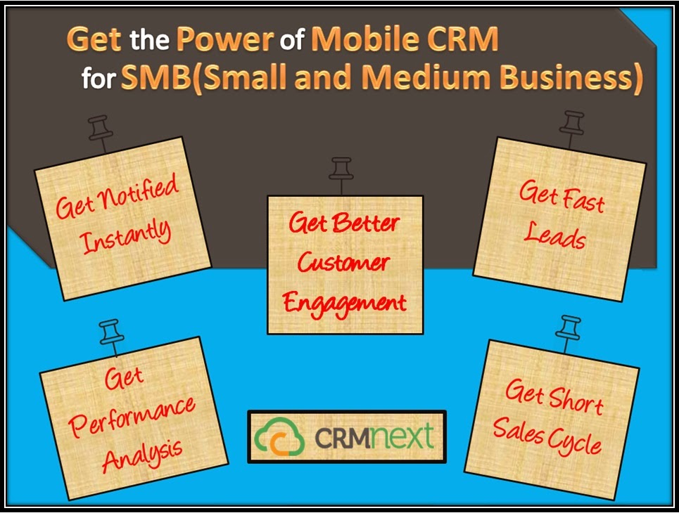 Mobile CRM is a important for SMB